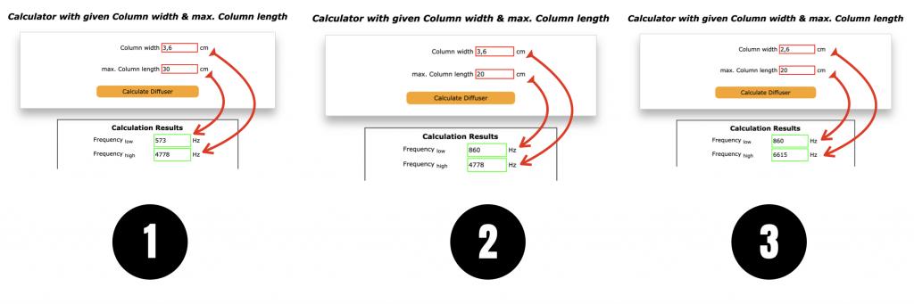Calcul des dimensions du diffuseur acoustique