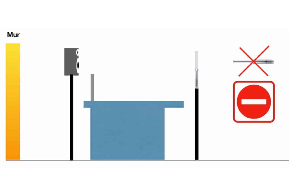 balayage spectral ; placement et position du micro de mesure