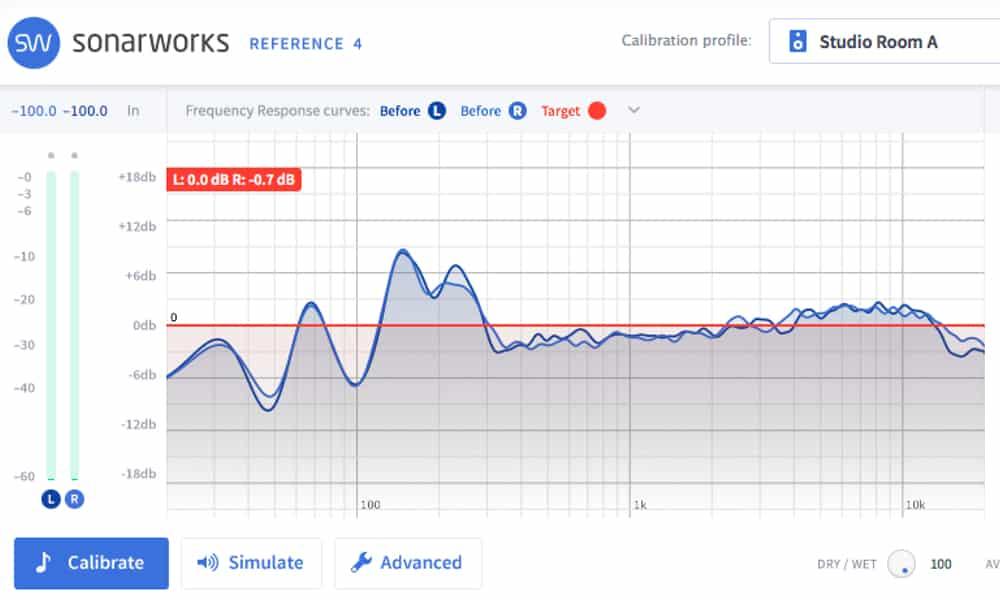 traitement acoustique home studio ; exemple de courbe de réponse en fréquence d'un studio