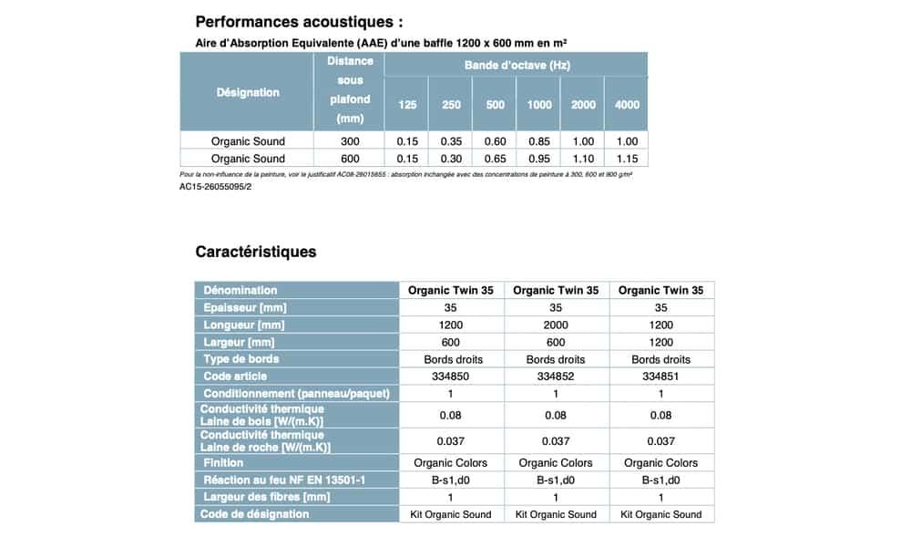 Les caractéristiques techniques du produit